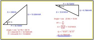 power factor correction equation phase angle equation jennarocca