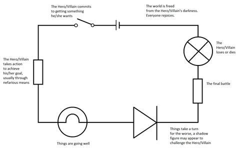 electronic circuit diagram maker k