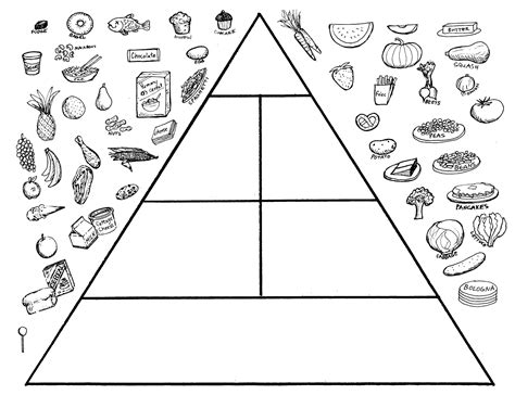coloring page for food pyramid printable food pyramid activities food pyramid coloring