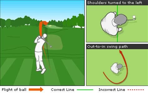 Bbc Sport Golf Skills How To Fade The Ball