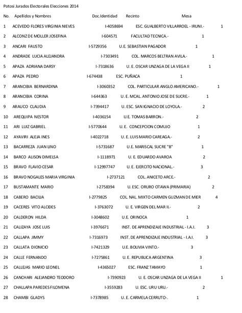 lista de jurados referendum de bolivia lista de jurados electorales de bolivia corte nacional