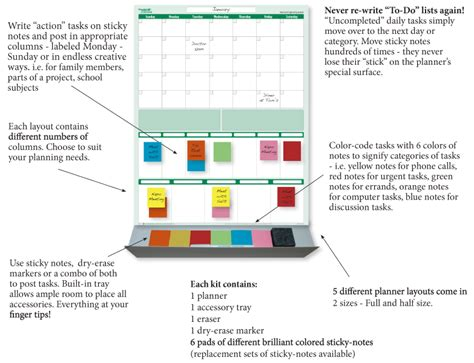 learn how a sticky note planner works here
