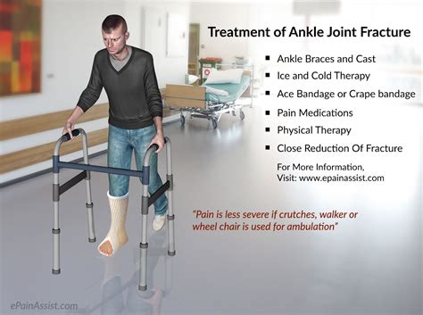 and treatment ankle joint fracture types classification symptoms