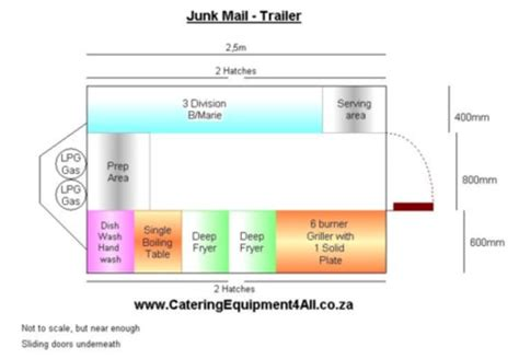 floor length of typical 3 trailer mobile food vending trailers www cateringequipment4all co za