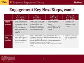 guide to employee engagement survey data and action