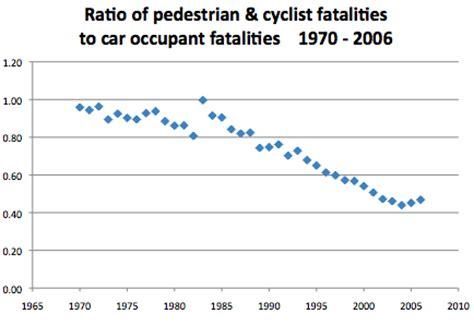 statistics about seat belts seatbelt deaths