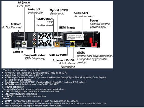comcast cable box wiring diagram wiring diagram for