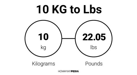 10 pounds in kg 10 kg to lbs howmanypedia com