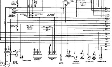 1984 cj7 wiring diagram 84 cj7 wiring diagram