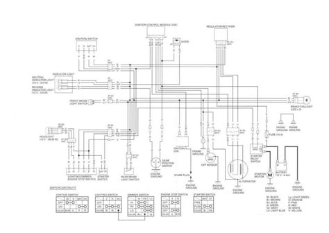 zx 10r horsepower wiring diagrams wiring diagram