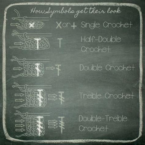 reading crochet diagrams crochet school lesson 21 reading crochet charts craftyminx