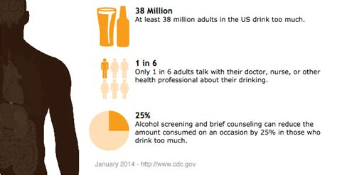 Detox Symptoms And Meanings by Marijuana Treating Alcoholism Tnmnews