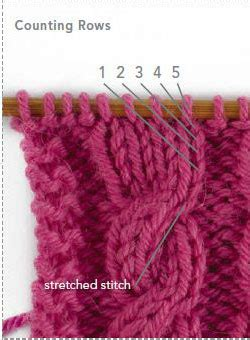 counting stitches in knitting how to cable knit knitting cables guide plus cable