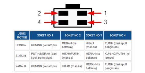 pin cdi dan jalur kabel simplewiringdiagram