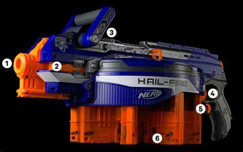 nerf best gun in the world all nerf guns in the world