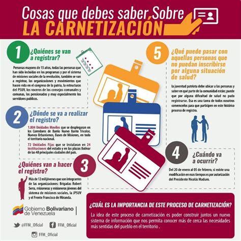 requisitos para optar a la tarjeta misiones socialistas clap tarjeta alimentacion socialista hogares patria