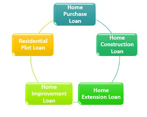 the facts that time home loan applicants should
