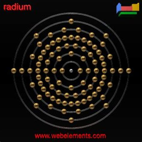 how many protons does francium radium 187 properties of free atoms webelements periodic table
