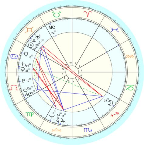 donald trump zodiac chart the astrology of donald trump straight woo