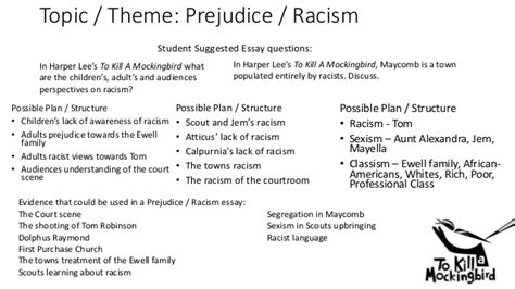 what is racism essay essay about racism yahoo answers racism essay