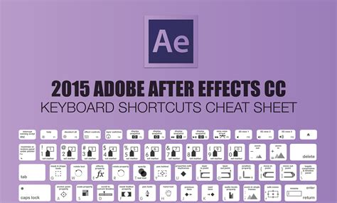 indesign cc shortcuts cheat sheet header4 jpg
