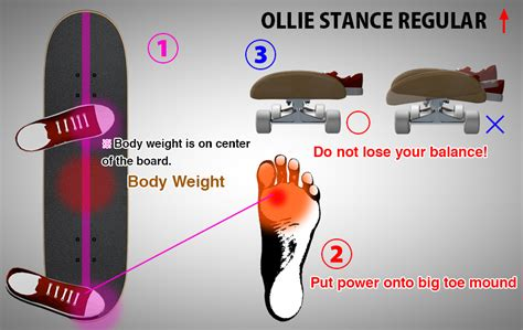 how to get comfortable on a skateboard ollie how to skateboarding