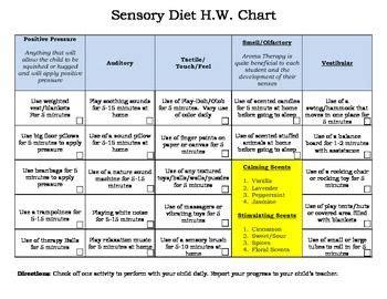 Sensory Homework Chart For Parents Ideas For Parents Pinterest Home Children And Parents Sensory Diet Template
