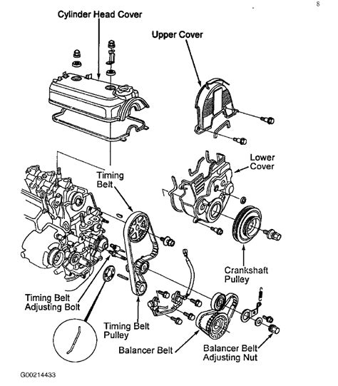 Fan Belt Set Honda Accord Cielo 1995 1998 service manual how to set timing for a 1996 honda odyssey repair guides engine mechanical