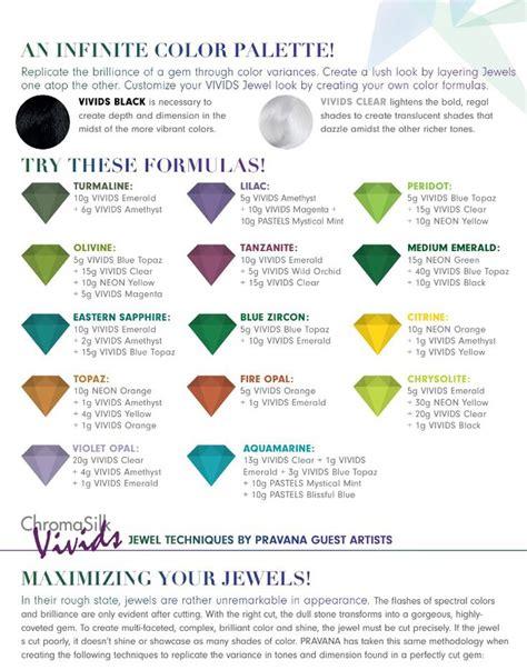 Pravana Color Vivids Formulas | pravana formulas makeup hair inspiration pinterest