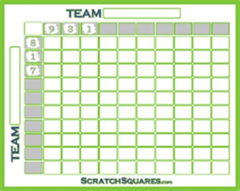football scratch card template who is favored to win the bowl in 2018