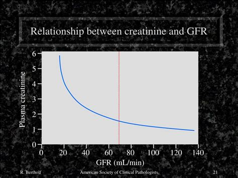 creatine with egfr ppt interpretation of laboratory tests a oriented