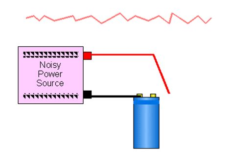 capacitor connected in polarity capacitor