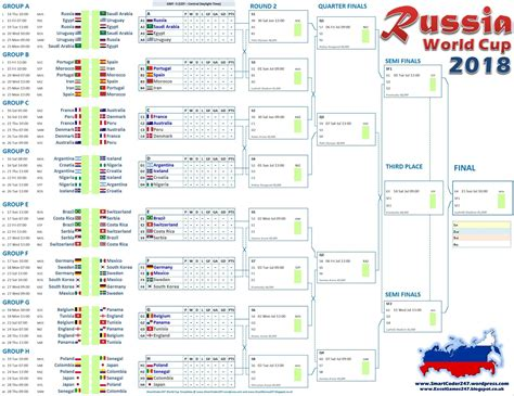 World Cup Table 2018 Smartcoder 247 Russia 2018 World Cup Football Excel