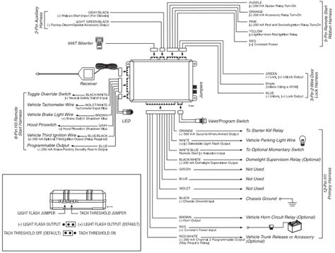 viper 150 esp wiring diagram 28 wiring diagram images