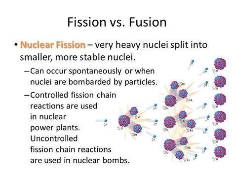 Fission Vs Fusion Atoms Sub Atomic Particles Nuclear Chemistry Ppt