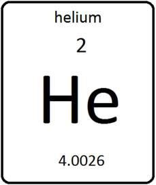 Helium On Periodic Table The Very Best Balloon Blog Helium And A Little Of What