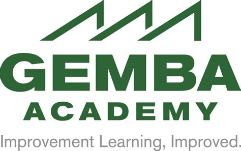 Ge Mba by School Of Lean Gemba Academy