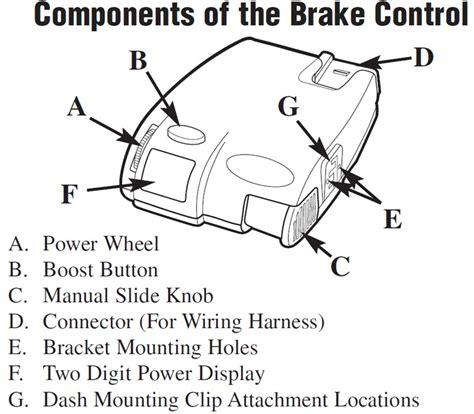 primus iq installation wiring diagram 37 wiring diagram