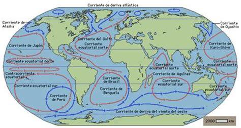 cuantas cadenas productivas hay en colombia 191 c 243 mo se desplazan las corrientes marinas tecnoceano