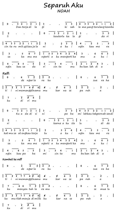 tutorial gitar laskar pelangi kunci gitar laskar pelangi myideasbedroom com