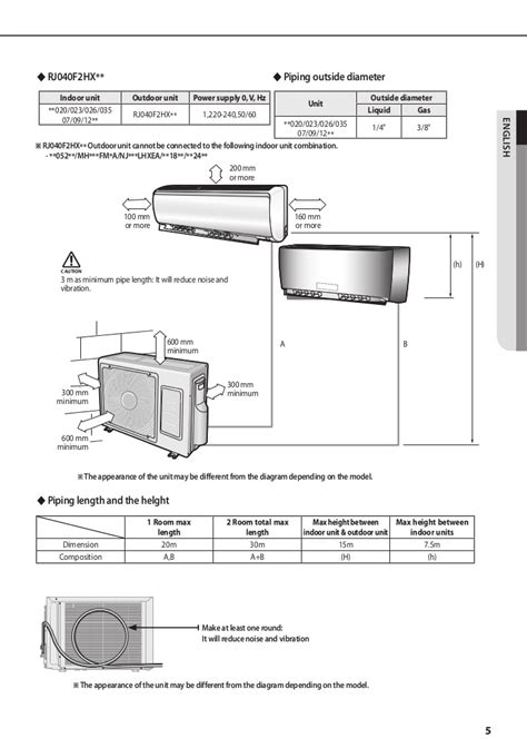 samsung mini split unit wiring diagram samsung mini split