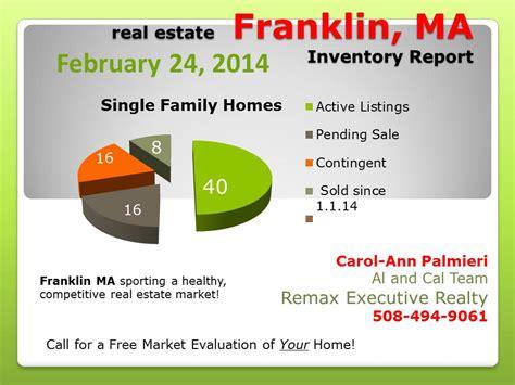 home prices franklin ma february 2014