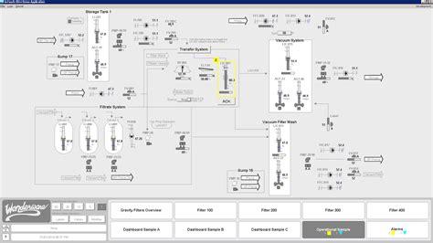 hmi layout exles wonderware industrial hmi effective window structure