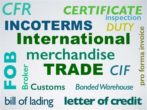 Letter Of Credit Yang Memuat Cif Vocabulary For International Trade