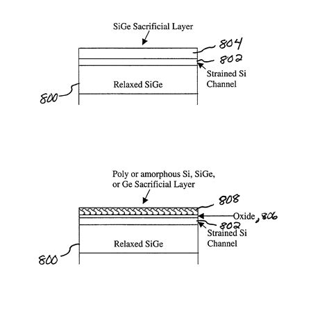 sige and si strained layer epitaxy for silicon heterostructure devices books patent us20020123167 relaxed silicon germanium platform
