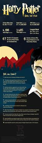 the top 7 amazing and exciting things to do in hong kong harry potter fanfiction facts visual ly