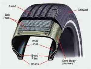 Car Tyres Inner Firestone Complete Auto Care Tires Car Truck Tire