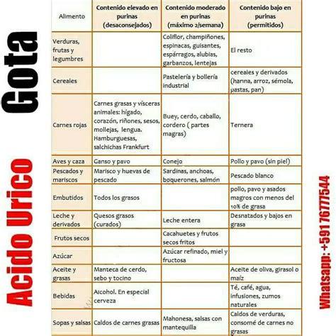 alimentos para acido urico 53 best gota acido urico images on grief it