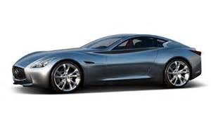 Infiniti Future Cars Car And Driver