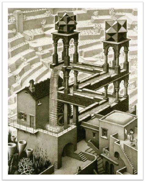 Escher Drawings Waterfall maths in 3 m c escher tomcandy